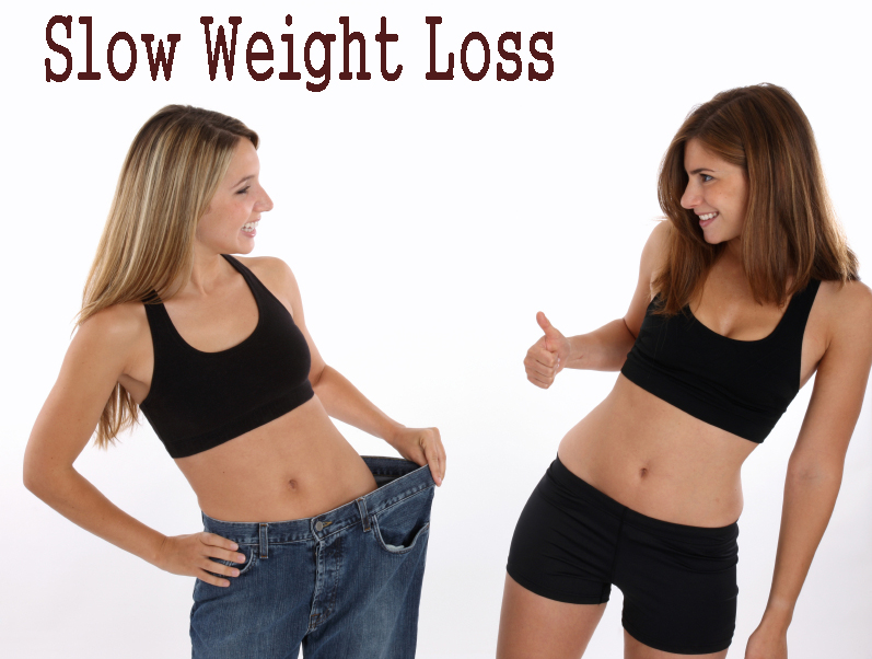 How to find the Best Weight Loss Program
