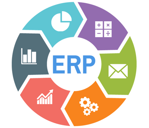 Enterprise Software Solutions: Rising significance of ERP