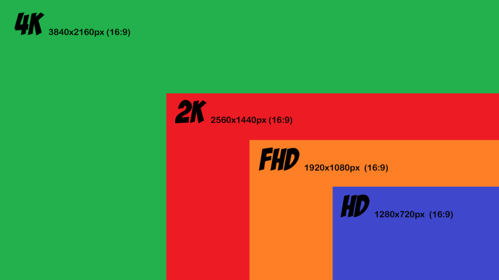 What is 4k Resolution And 4k Resolution VS 2k Resolution